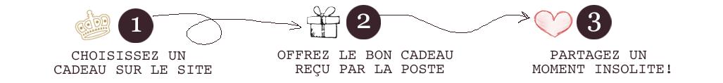 Cadeaux Insolites à Bruxelles et en Belgique
